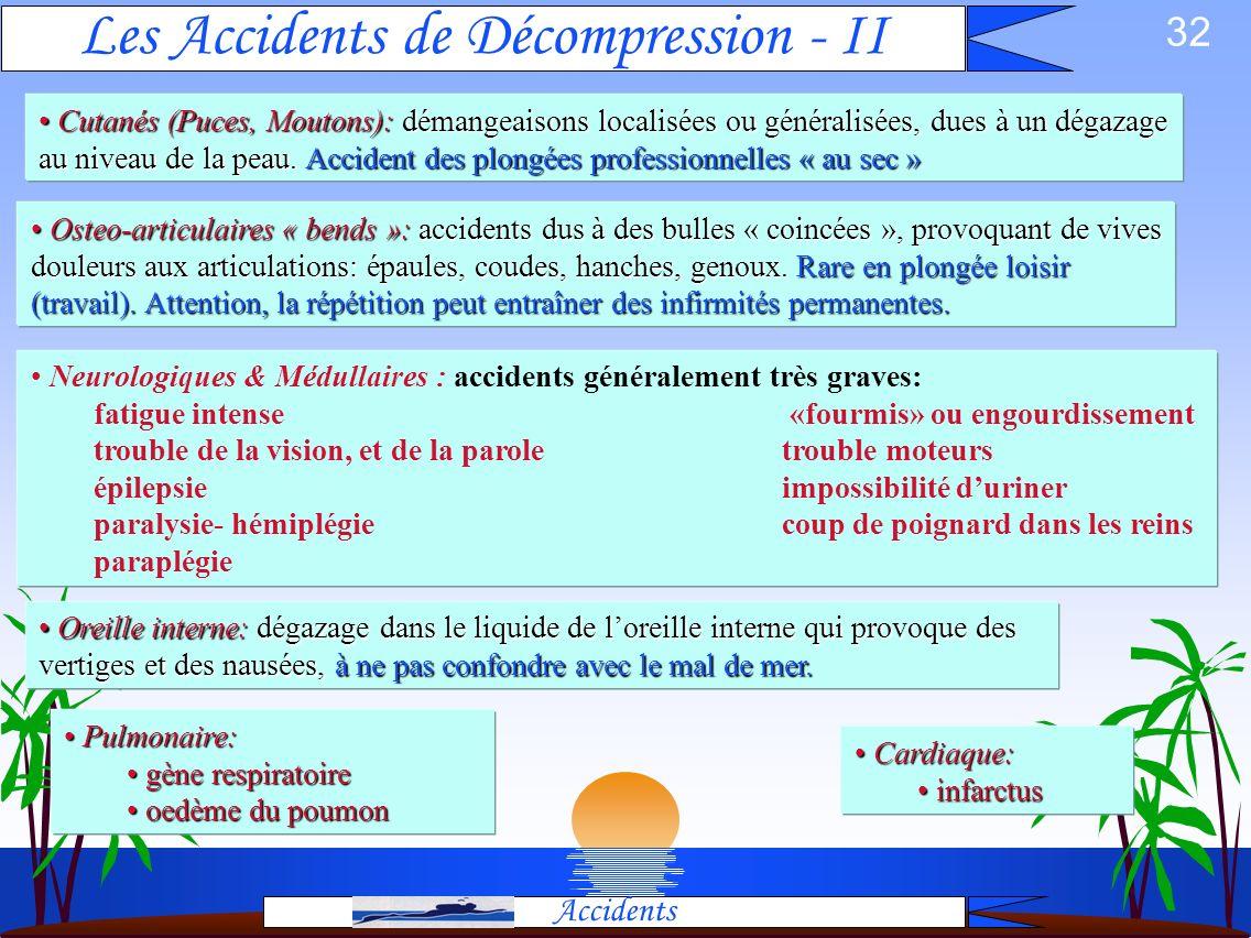 Les Accidents de Décompression - II