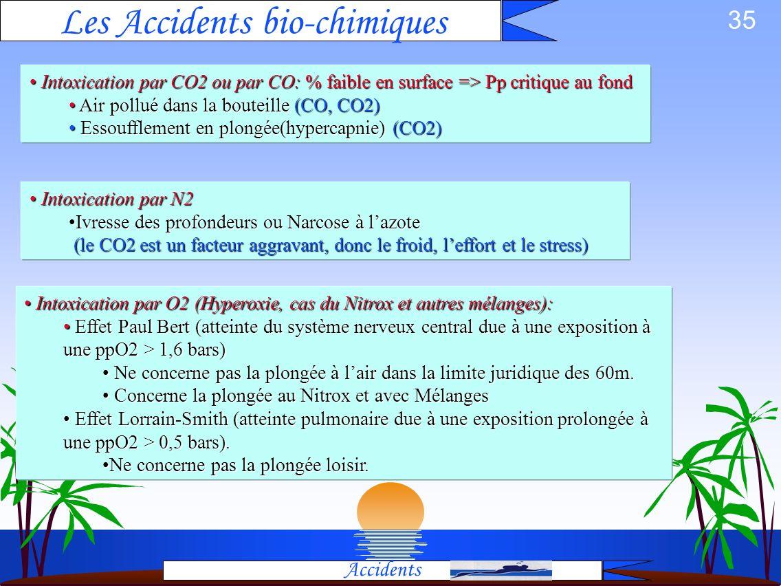 Les Accidents bio-chimiques