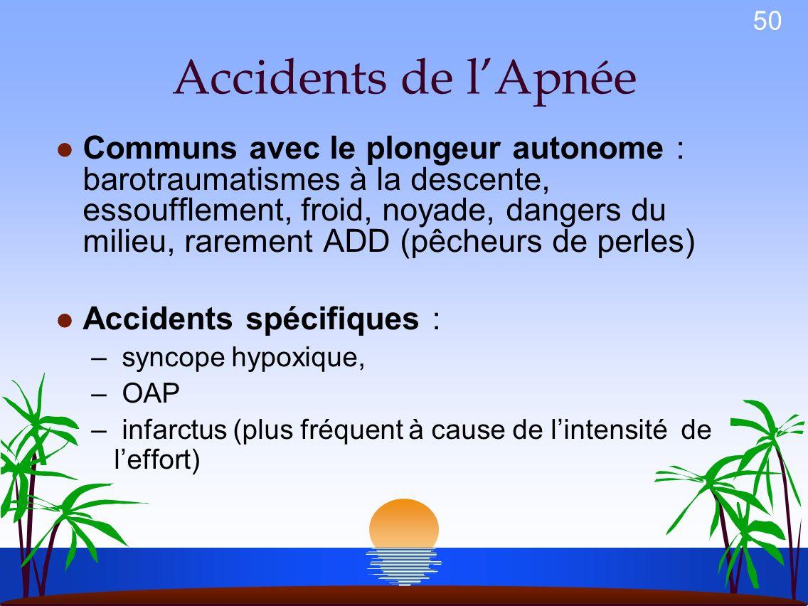 Accidents de l'Apnée