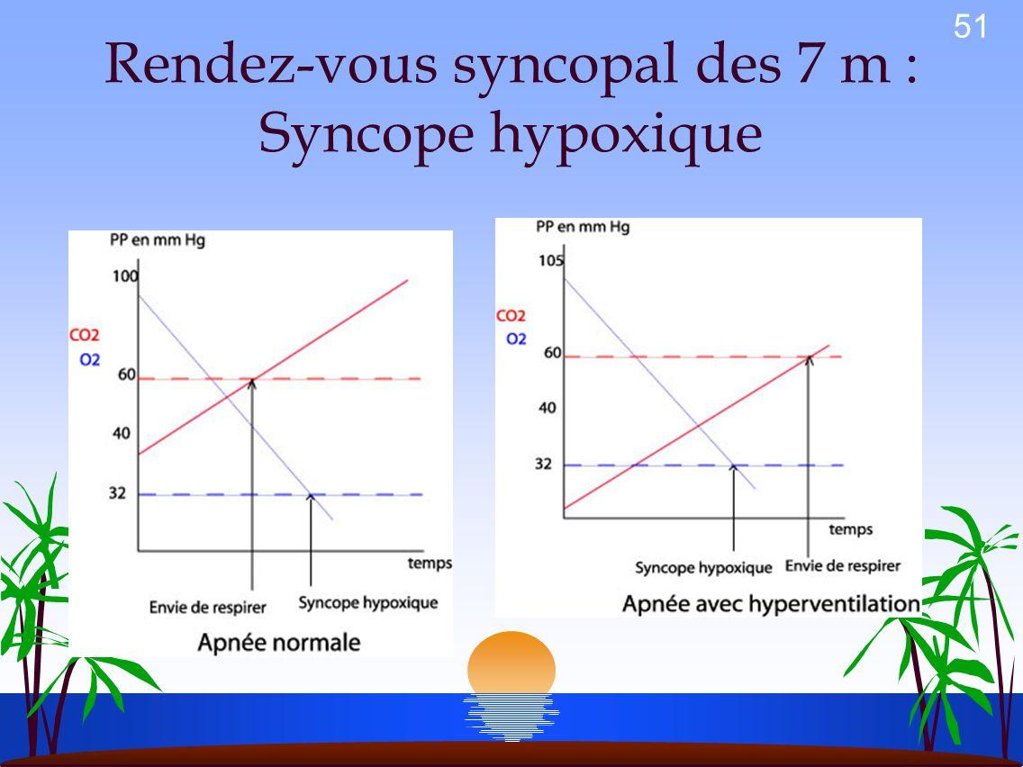 Rendez-vous syncopal des 7 m : Syncope hypoxique