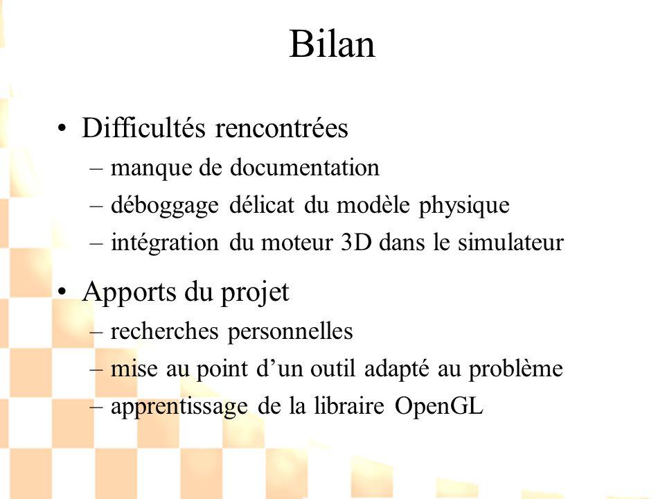 Bilan Difficultés rencontrées Apports du projet