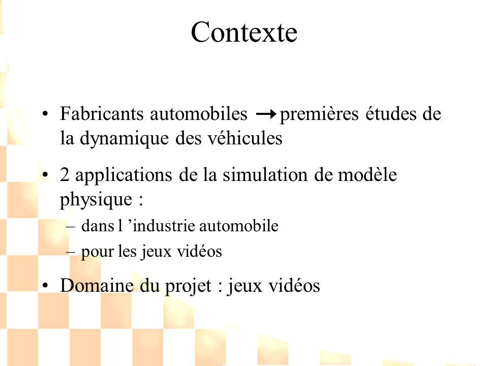 Contexte Fabricants automobiles premières études de la dynamique des véhicules. 2 applications de la simulation de modèle physique :