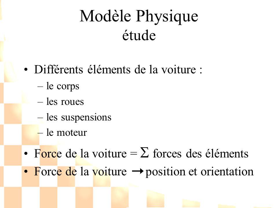 Modèle Physique étude Différents éléments de la voiture :