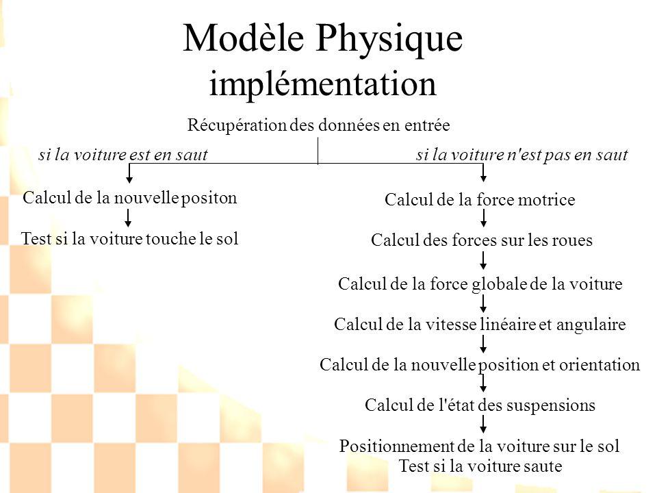 Modèle Physique implémentation