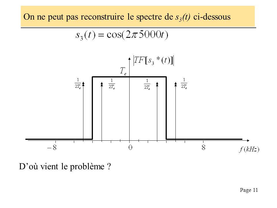 On ne peut pas reconstruire le spectre de s3(t) ci-dessous