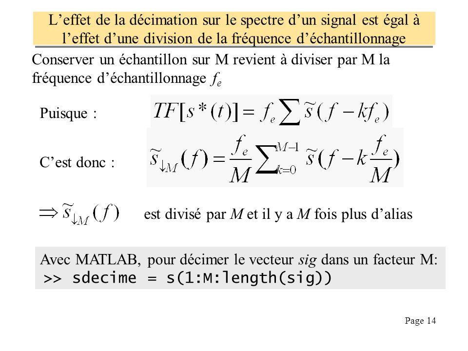 L'effet de la décimation sur le spectre d'un signal est égal à l'effet d'une division de la fréquence d'échantillonnage