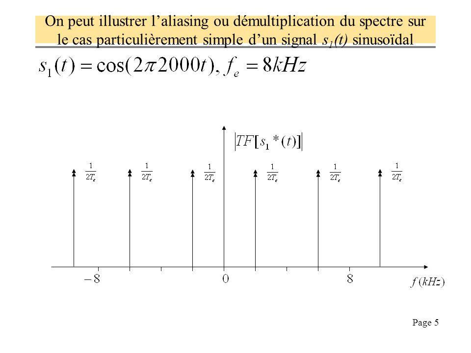 On peut illustrer l'aliasing ou démultiplication du spectre sur le cas particulièrement simple d'un signal s1(t) sinusoïdal