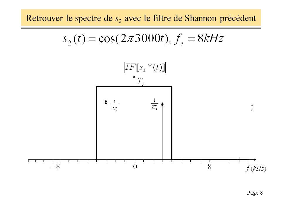 Retrouver le spectre de s2 avec le filtre de Shannon précédent
