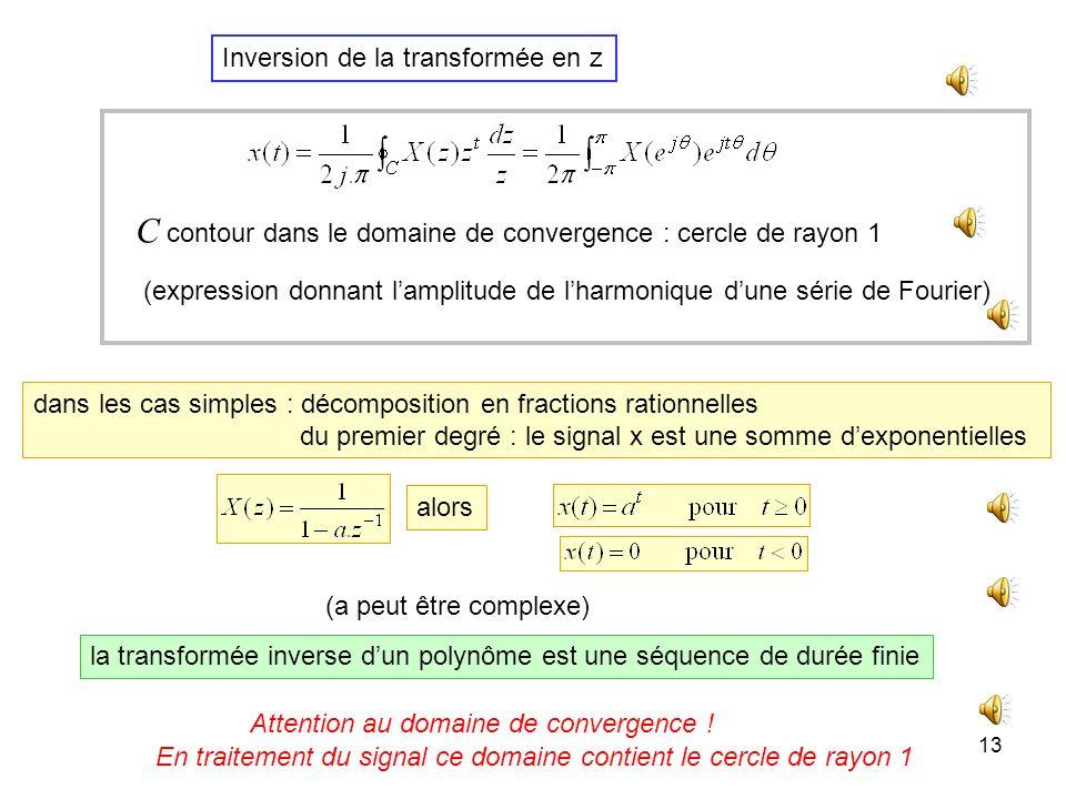 C contour dans le domaine de convergence : cercle de rayon 1