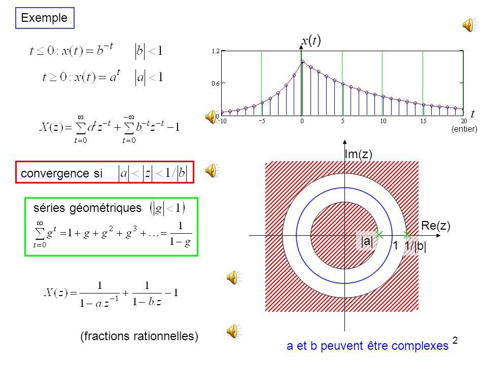 x(t) t Exemple Im(z) convergence si séries géométriques Re(z) |a| 1