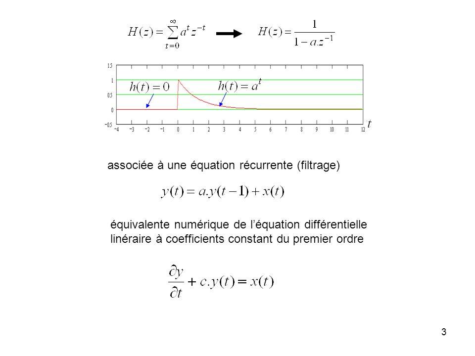 associée à une équation récurrente (filtrage)