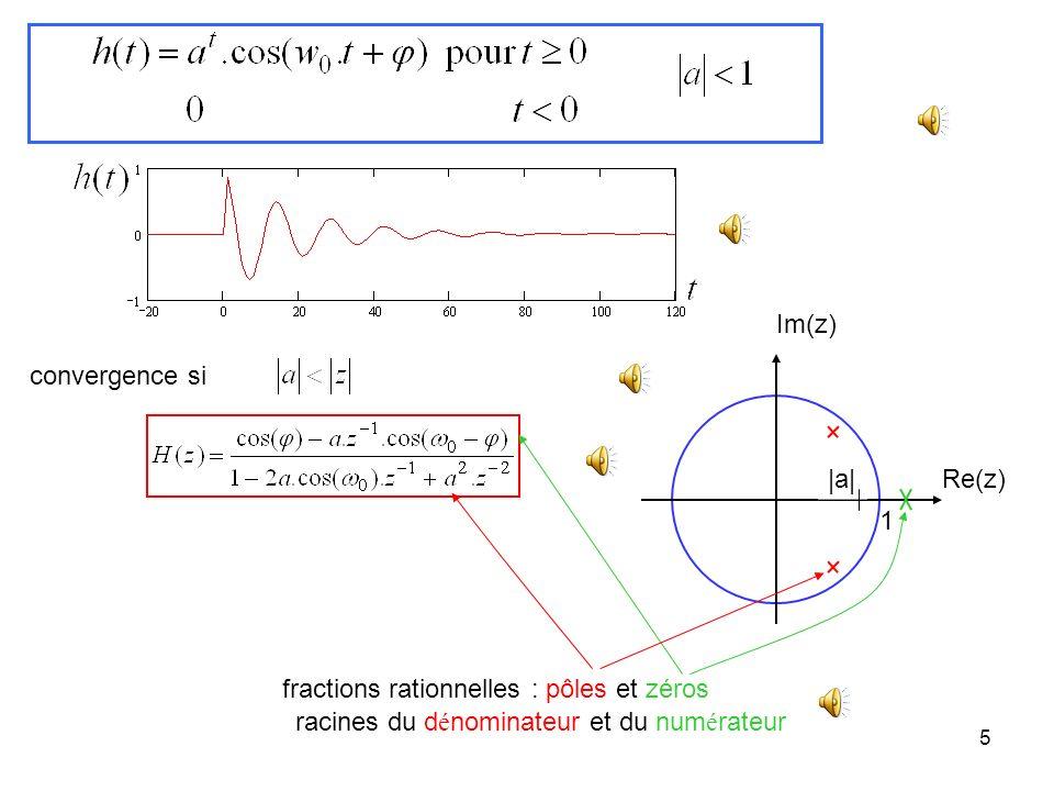 Im(z) convergence si. |a| Re(z) 1. fractions rationnelles : pôles et zéros.