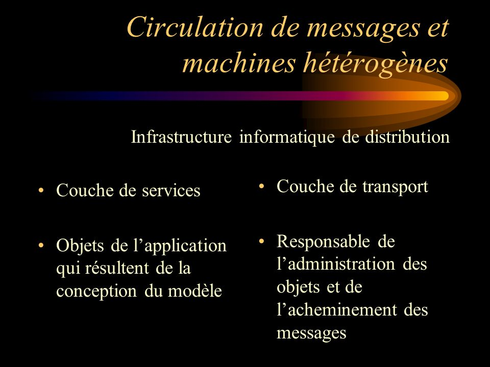 Circulation de messages et machines hétérogènes