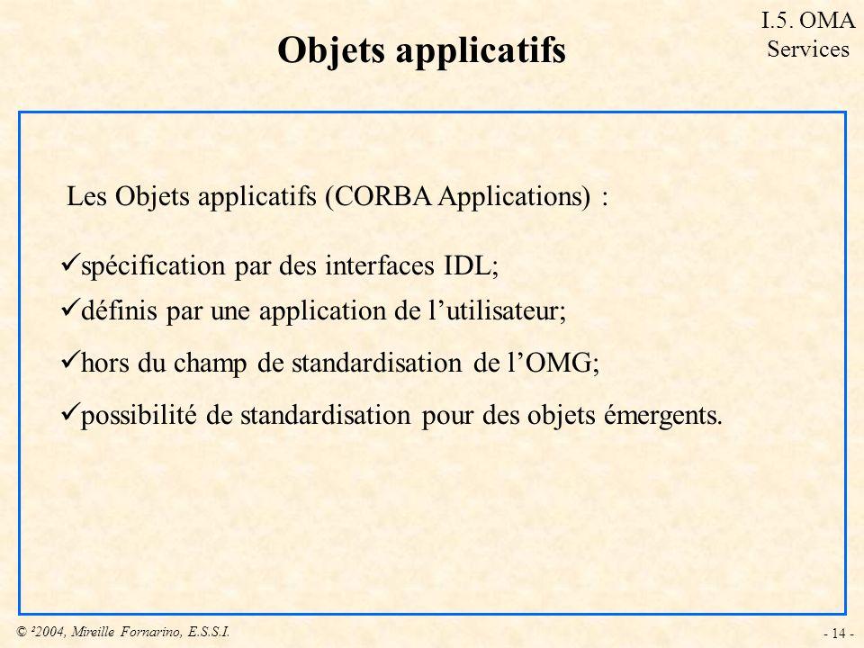 Objets applicatifs Les Objets applicatifs (CORBA Applications) :