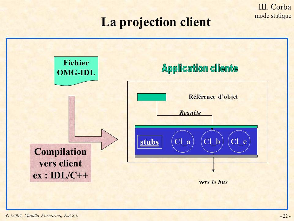 La projection client Compilation vers client ex : IDL/C++ III. Corba