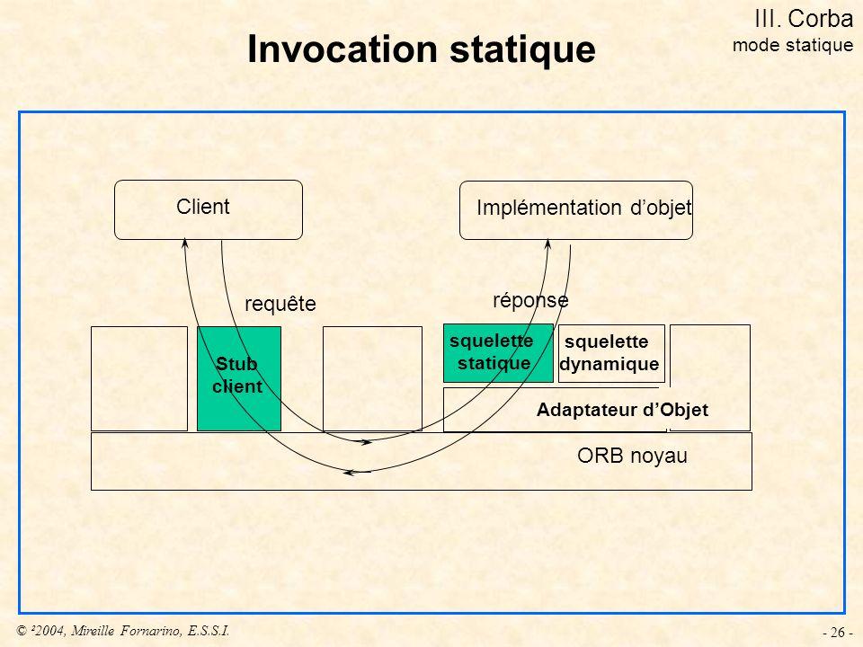 Invocation statique III. Corba Client Implémentation d'objet réponse