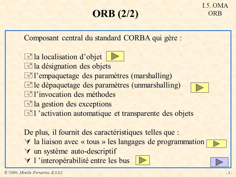 ORB (2/2) Composant central du standard CORBA qui gère :
