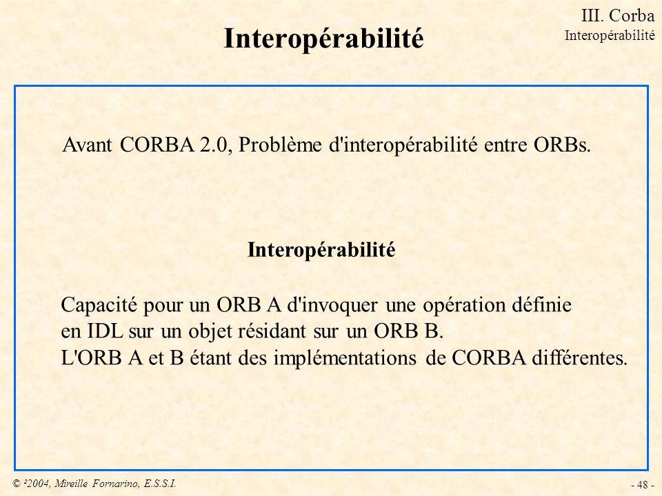 III. Corba Interopérabilité. Interopérabilité. Avant CORBA 2.0, Problème d interopérabilité entre ORBs.
