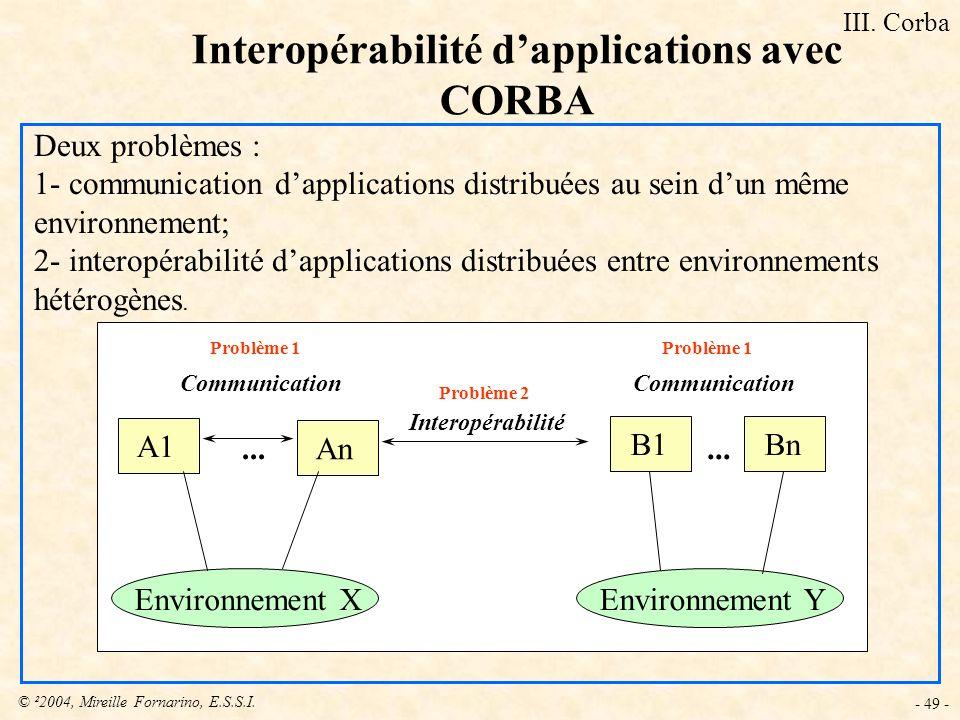 Interopérabilité d'applications avec CORBA