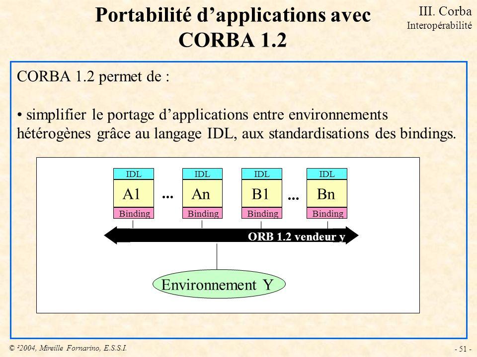 Portabilité d'applications avec CORBA 1.2