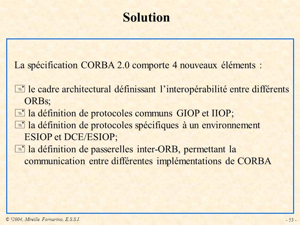 Solution La spécification CORBA 2.0 comporte 4 nouveaux éléments :
