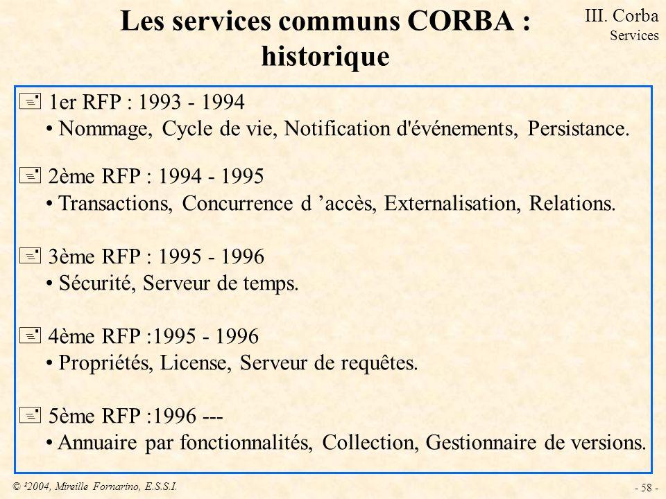 Les services communs CORBA : historique