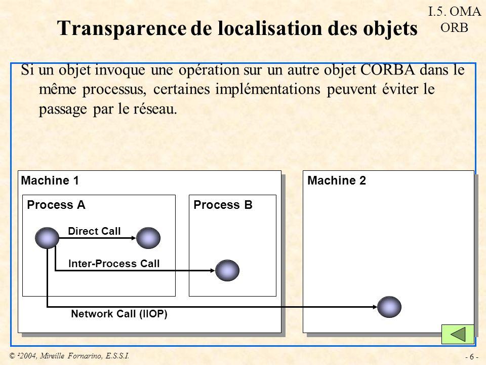 Transparence de localisation des objets