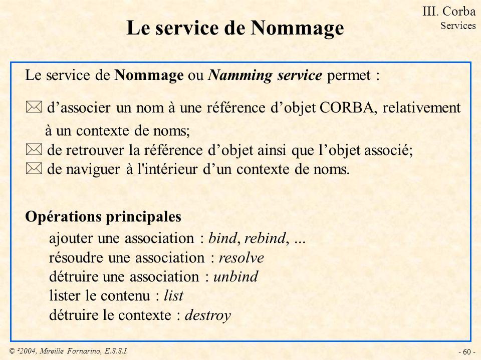 III. Corba Services. Le service de Nommage. Le service de Nommage ou Namming service permet :