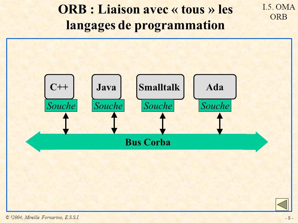 ORB : Liaison avec « tous » les langages de programmation