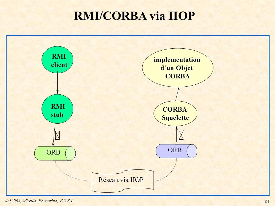 RMI/CORBA via IIOP RMI implementation client d'un Objet CORBA RMI