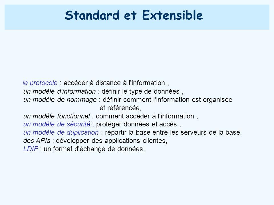 Standard et Extensible