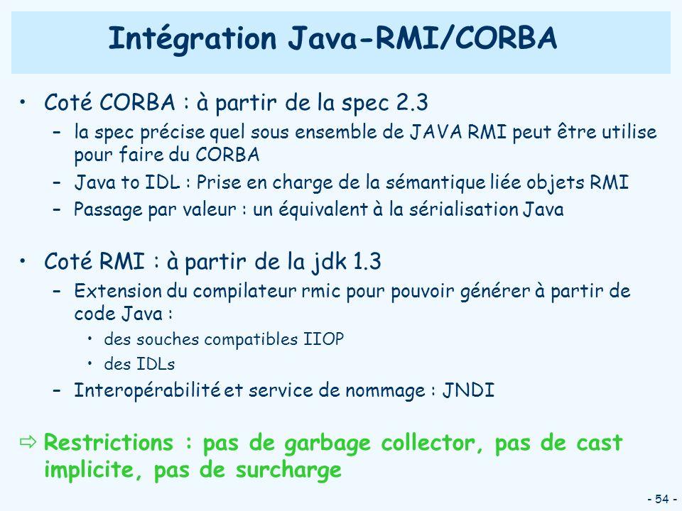 Intégration Java-RMI/CORBA
