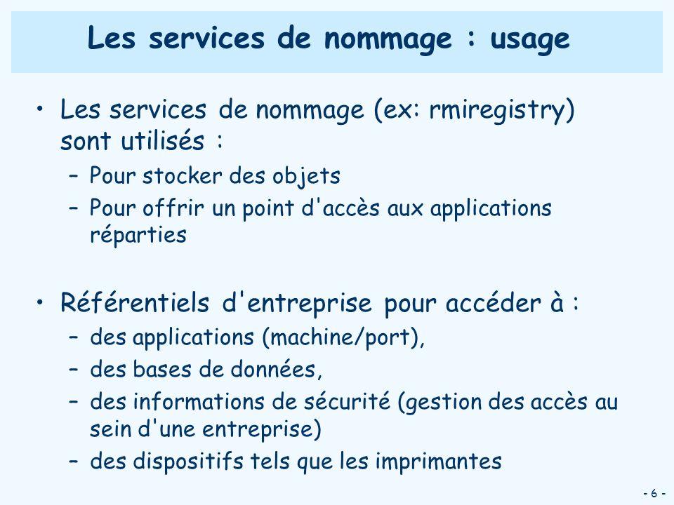 Les services de nommage : usage