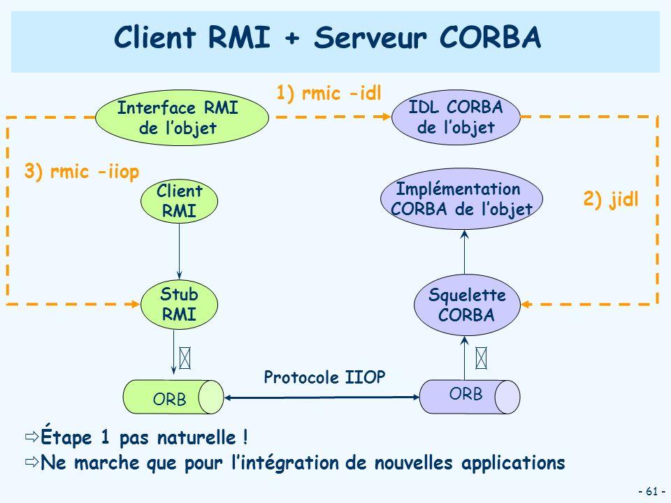 Client RMI + Serveur CORBA