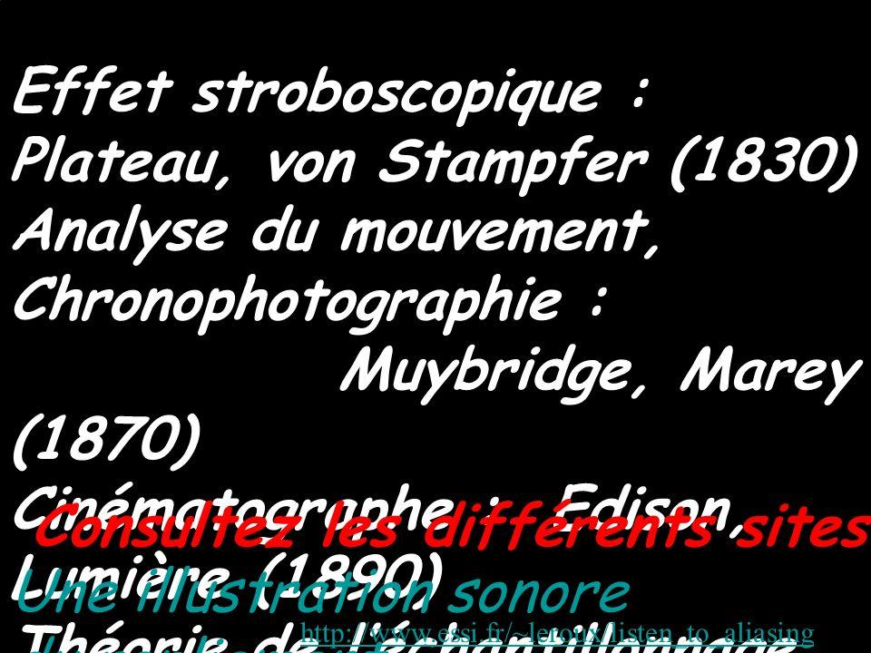Effet stroboscopique : Plateau, von Stampfer (1830)