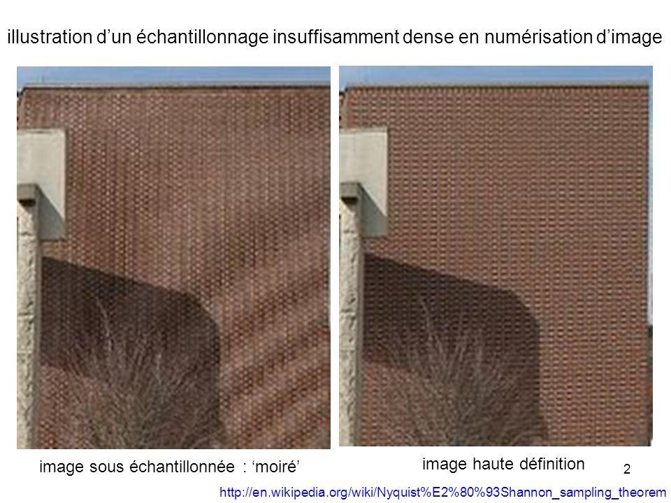 illustration d'un échantillonnage insuffisamment dense en numérisation d'image