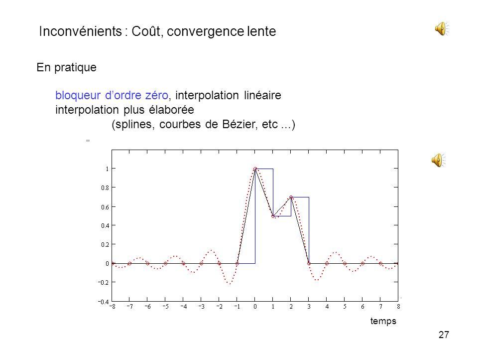Inconvénients : Coût, convergence lente