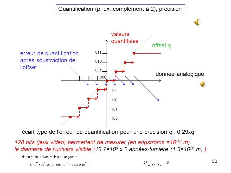 Quantification (p. ex. complément à 2), précision