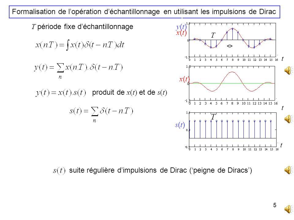 Formalisation de l'opération d'échantillonnage en utilisant les impulsions de Dirac