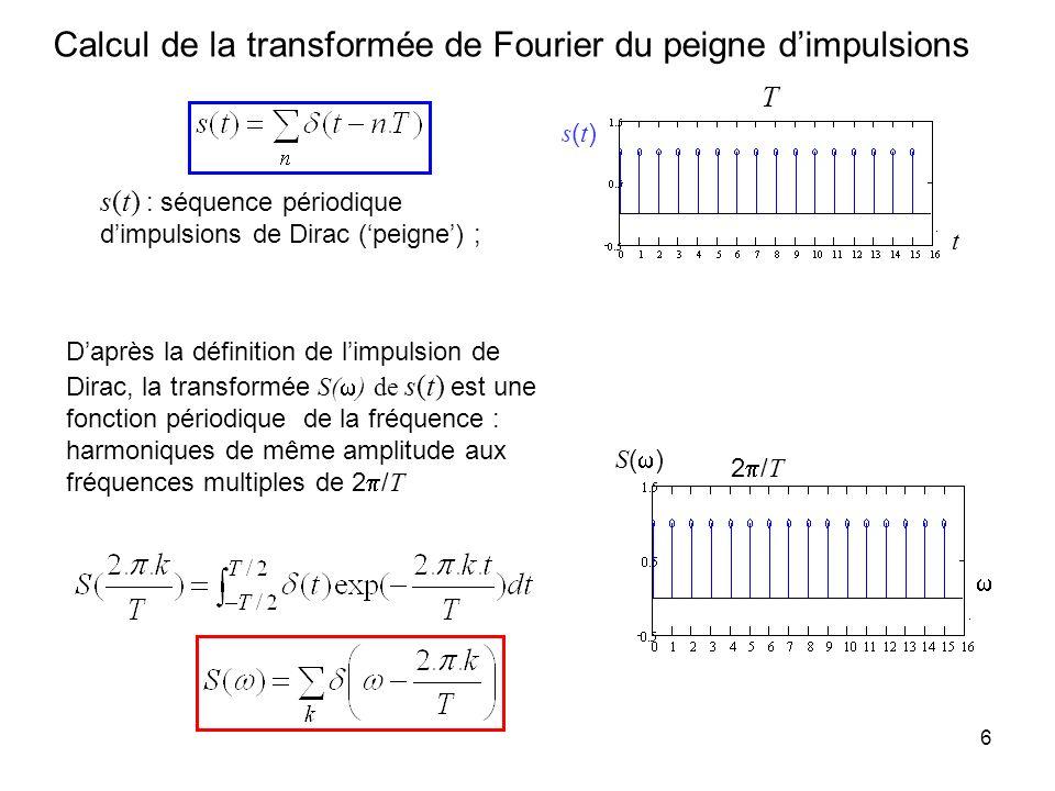 Calcul de la transformée de Fourier du peigne d'impulsions