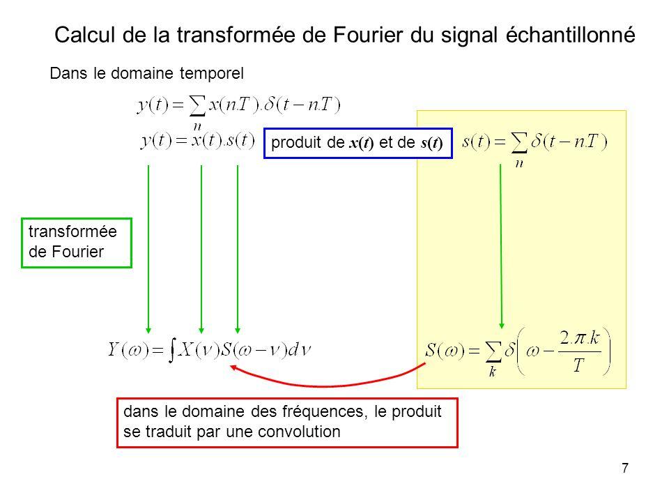 Calcul de la transformée de Fourier du signal échantillonné