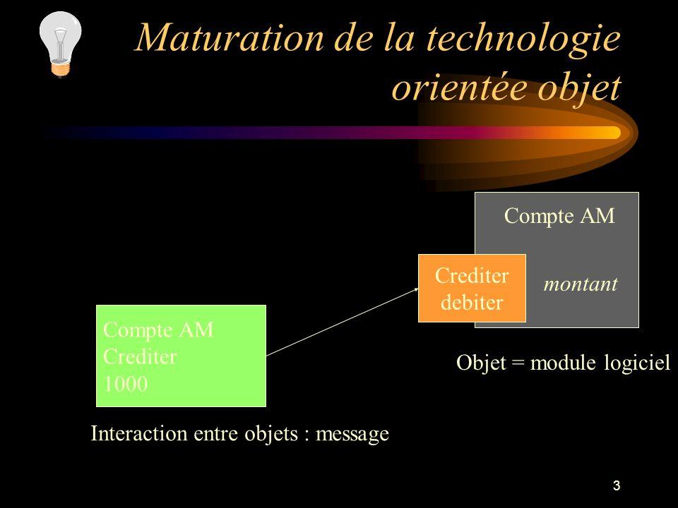 Maturation de la technologie orientée objet