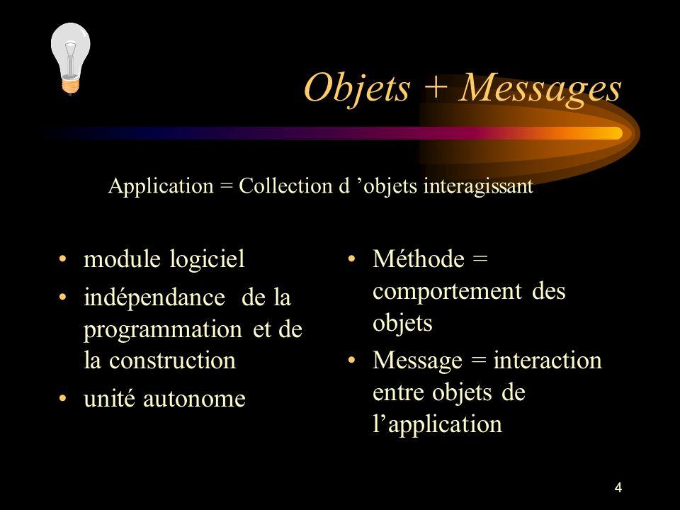 Objets + Messages module logiciel