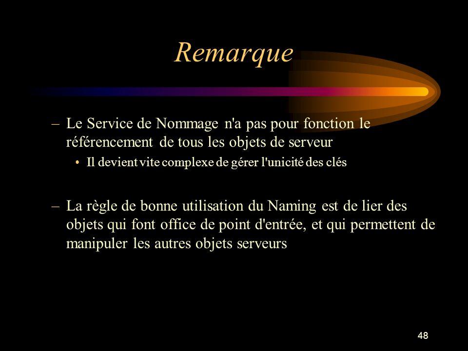 RemarqueLe Service de Nommage n a pas pour fonction le référencement de tous les objets de serveur.