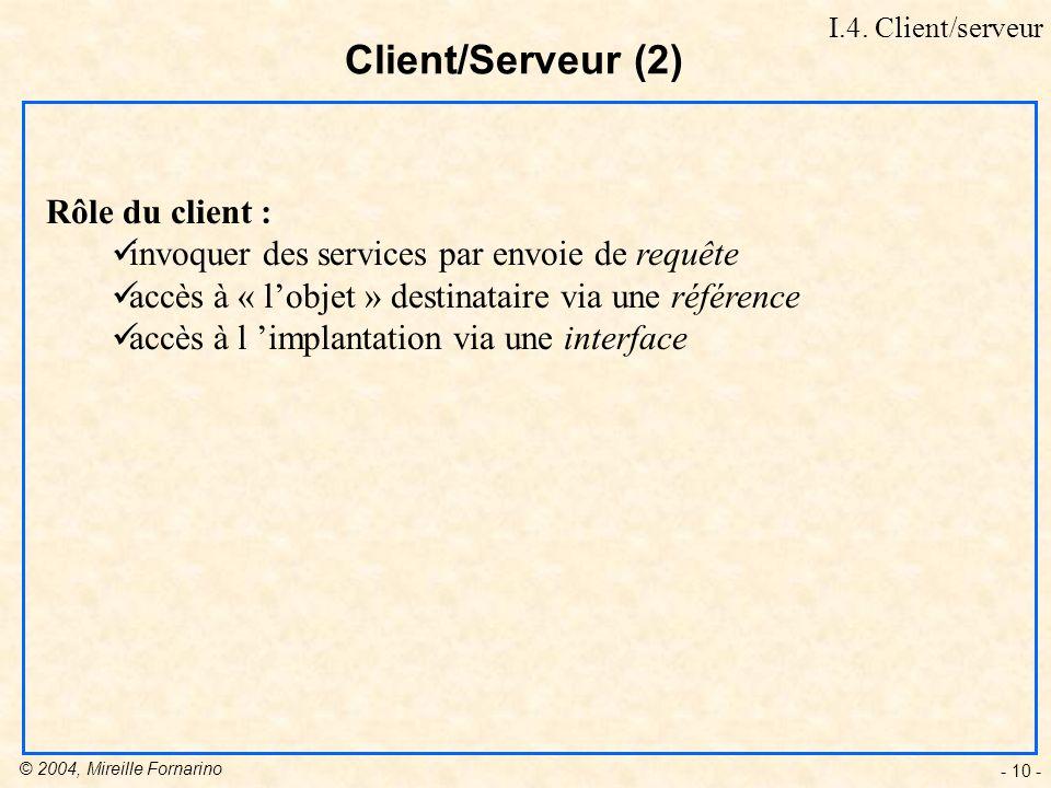 Client/Serveur (2) Rôle du client :