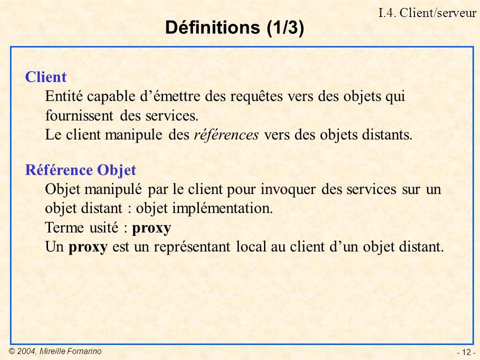 Définitions (1/3) Client fournissent des services.
