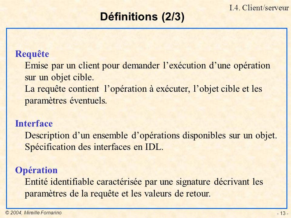 Définitions (2/3) Requête