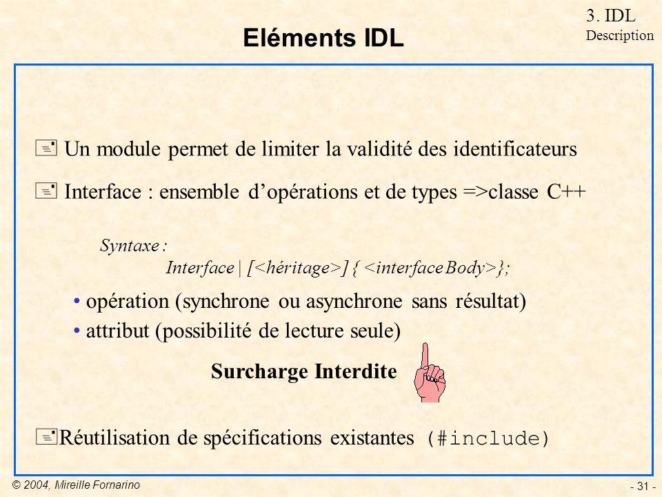 3. IDL Description. Eléments IDL. Un module permet de limiter la validité des identificateurs.
