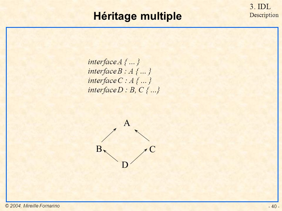 Héritage multiple A B C D 3. IDL interface A { ... }