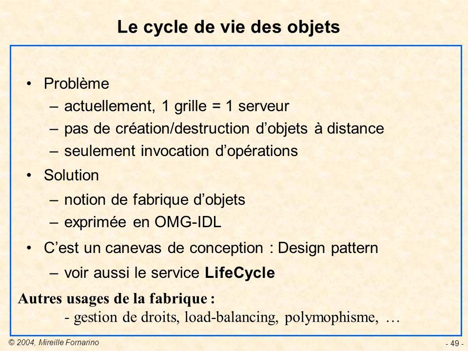 Le cycle de vie des objets